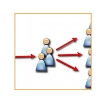 inbound-marketing-one-to-many