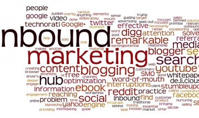 What is inbound marketing san francisco tag cloud