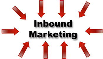 What is inbound marketing san francisco