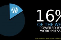 Automattic-WordPress-16-socialmarketingfella.com
