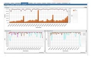 Birst-Citrix-graph-socialmarketingfella