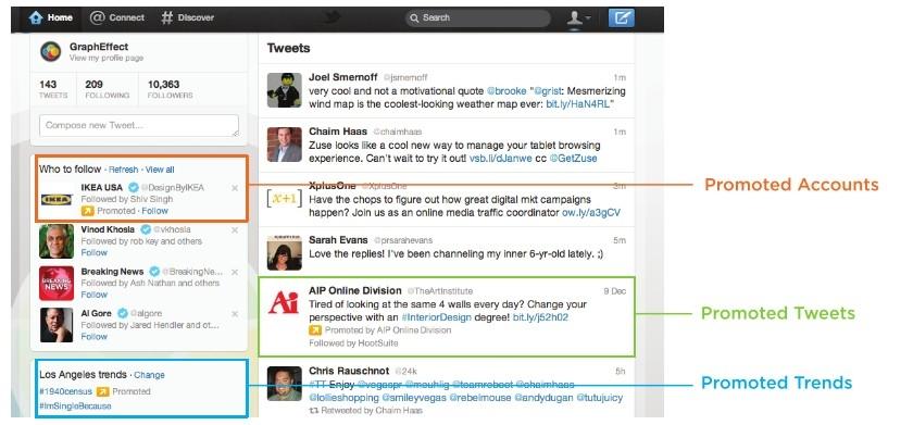 Grapheffect-Twitter2-socialmarketingfella.com