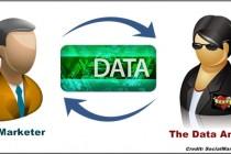 Data-Need
