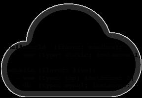 cloud-code