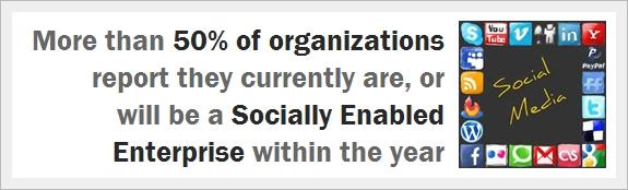 Social-Enterprise-socialmarketingfella