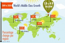 2014-12-24-GlobalMiddleClass_infographicSM