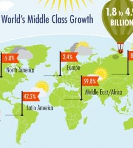 2014-12-24-GlobalMiddleClass_infographicSM