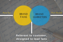 2015-01-14-Branded_Content_Microsoft_SocialMktgFella