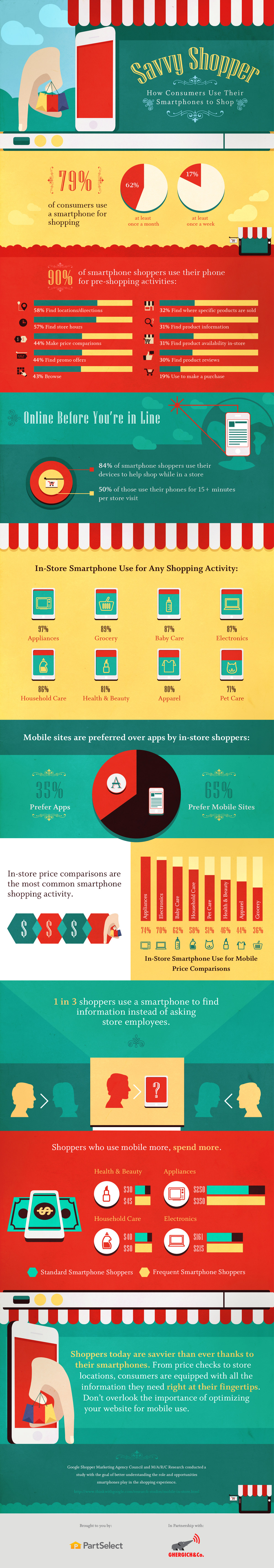 Savvy-Shopper-Infographic