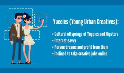 Yuccies