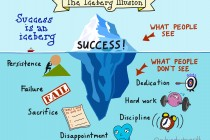 the-iceberg-of-success
