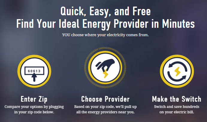 Compare Electricity Prices Electricity Providers Power2Switch.com