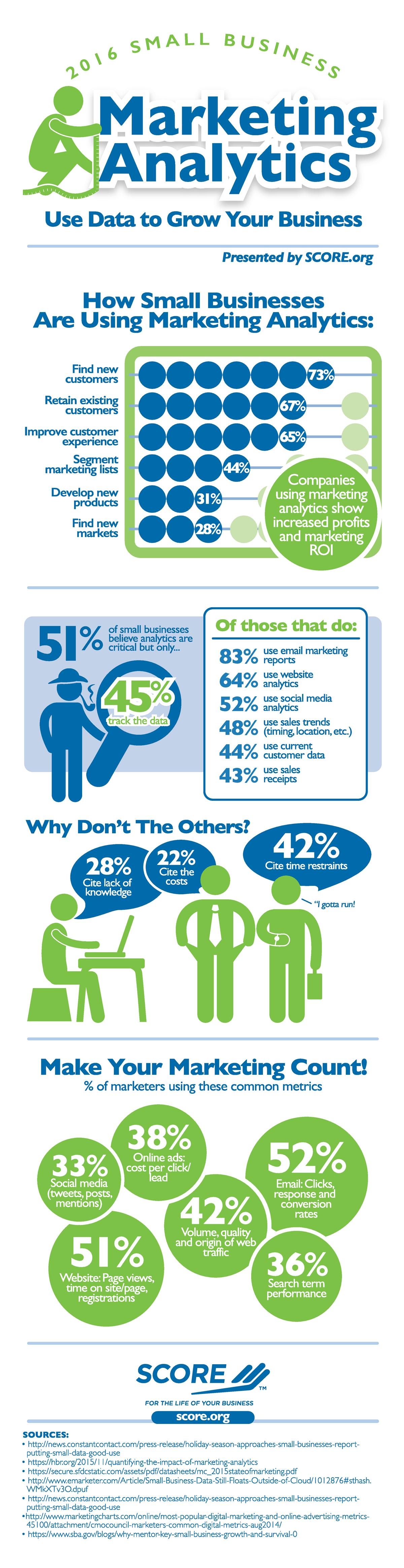 SCORE_infographic