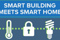 smarthome-infographic