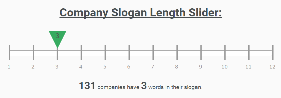 Slogans of every company on the S P 500 Index. Here's what we found Kopywriting Kourse