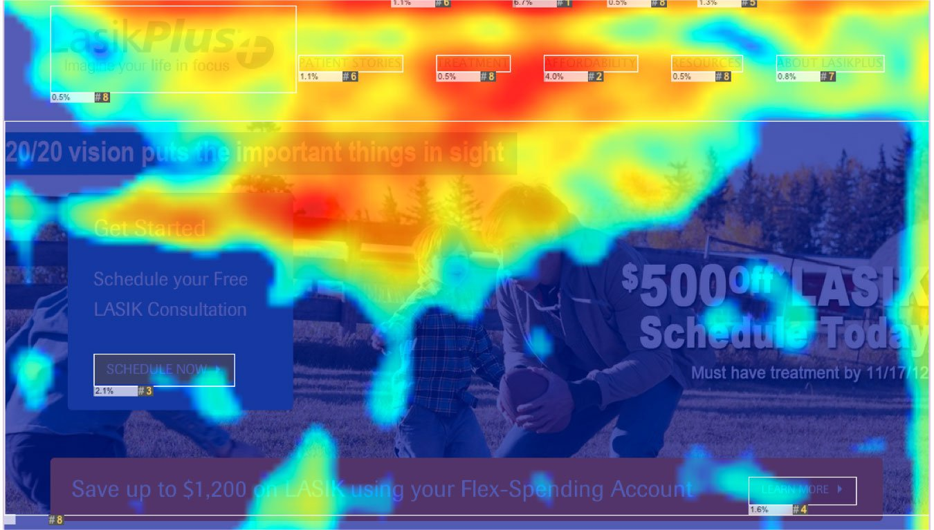 How to Get More Conversions Using Heatmaps – Social