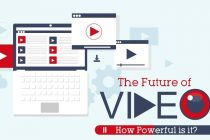 The Future of Video-Header