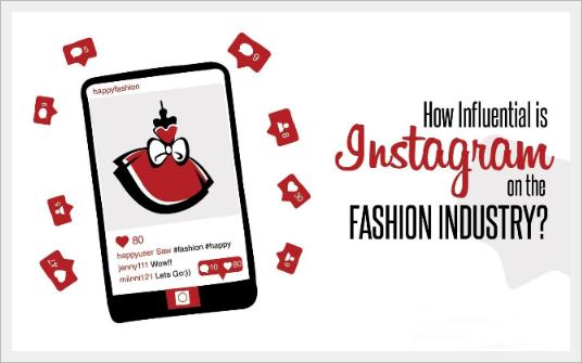 FashionInstagram-socialmarketingfella