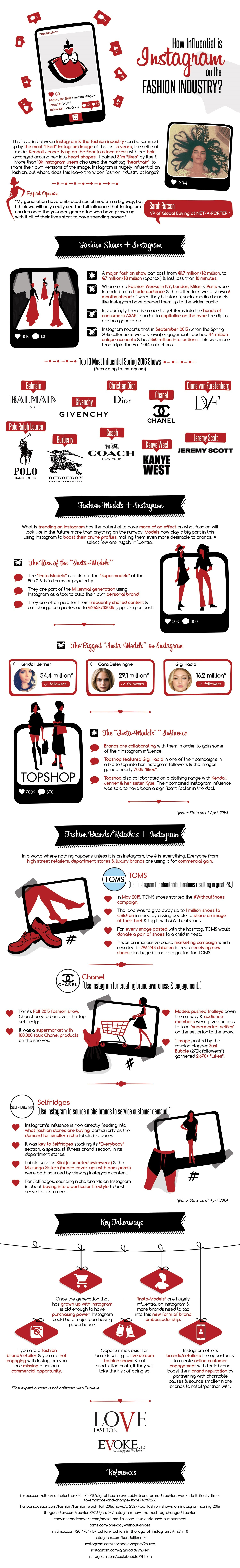 Infographic- How Influential is Instagram on the Fashion Industry