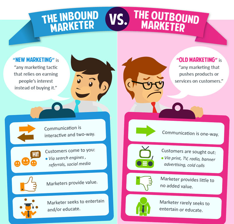 inbound_vs_outbound