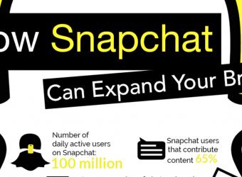 snapchat-brand-socialmktgfella